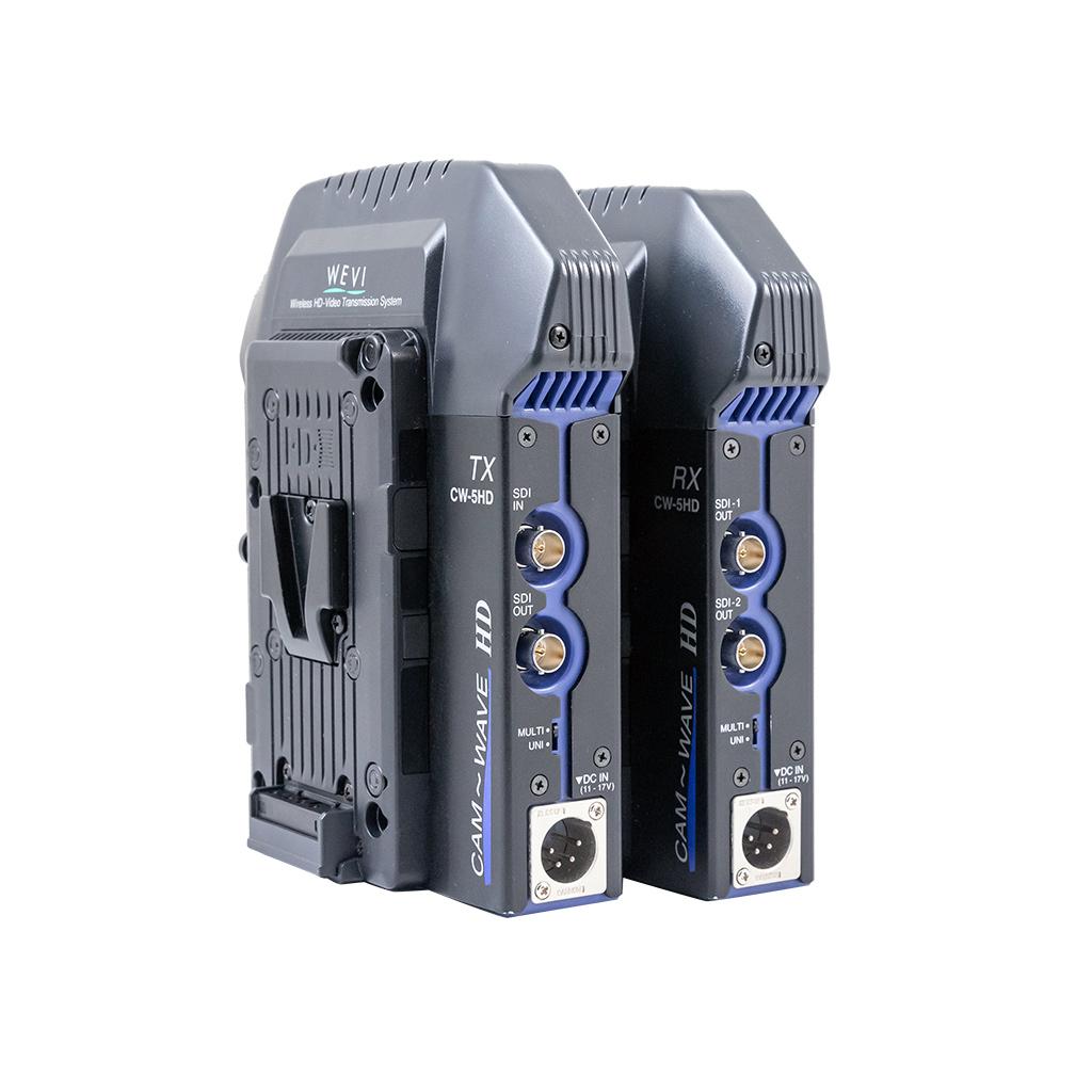 IDX HD Radio Transmitter Set